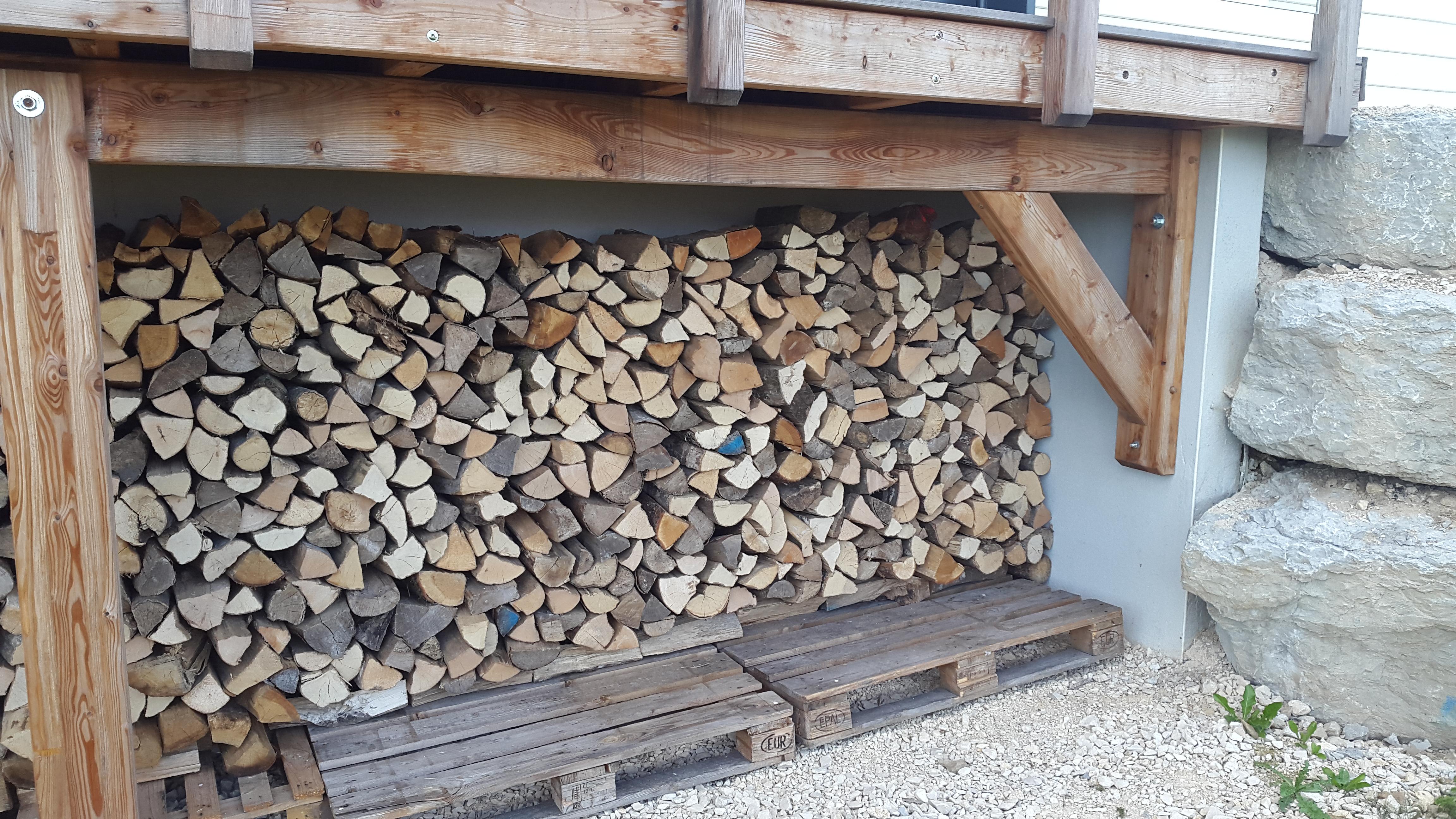 Comment Faire Un Abri Pour Le Bois fabriquez votre propre abri à bûches